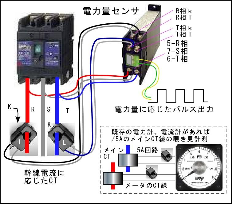 電力デマンドのコントロール:電...